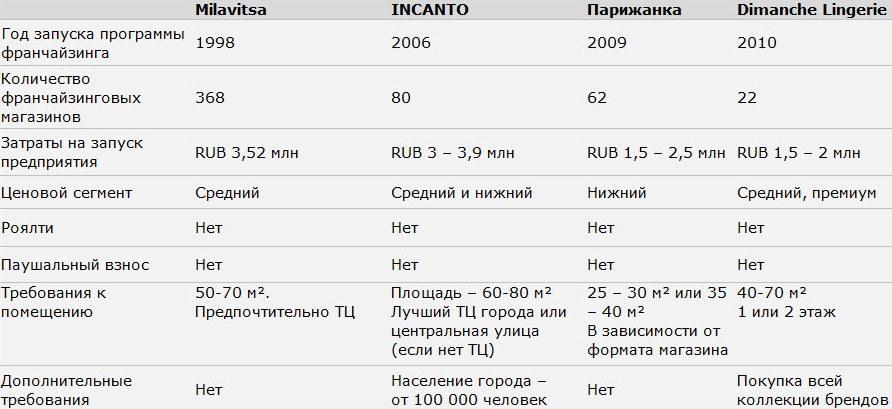 Источник: BeBoss.ru