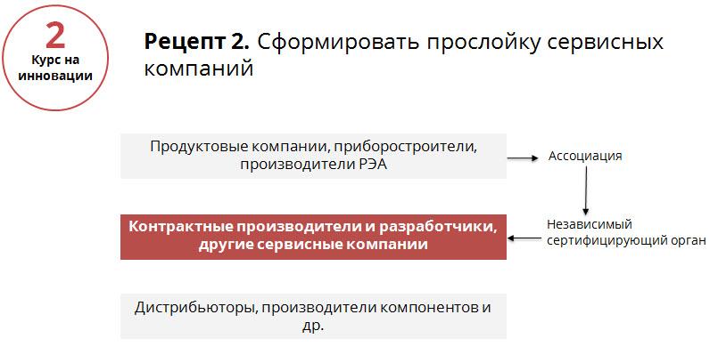 Скриншот изпрезентации Романа Пахолкова
