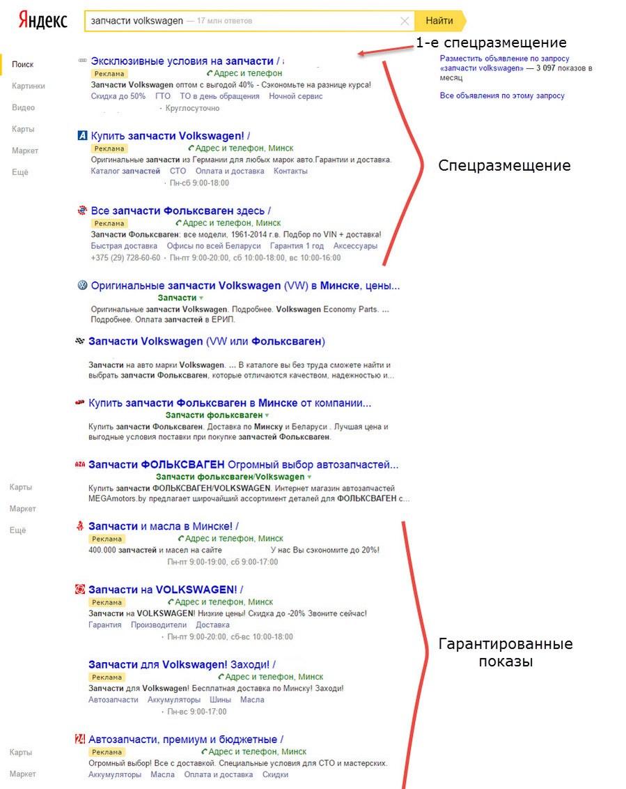 Схема размещения рекламы в поисковой выдаче. Источник: yandex.ru