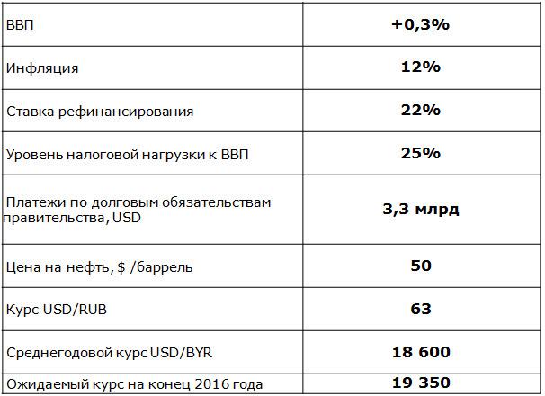 Курс российского рубля курс hkd rub