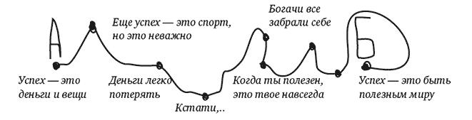 Скриншот с сайта book.glvrd.ru