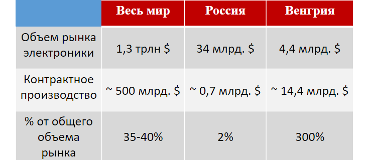 Слайд из презентации Сергея Краско
