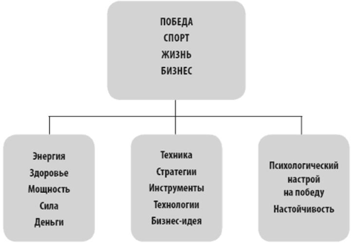 Скриншот из приложения mybook.ru
