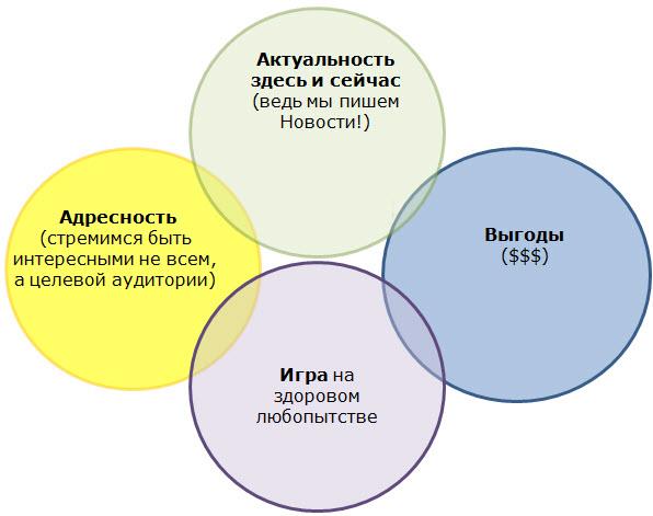 Скриншот: презентация Анастасии Дудиной
