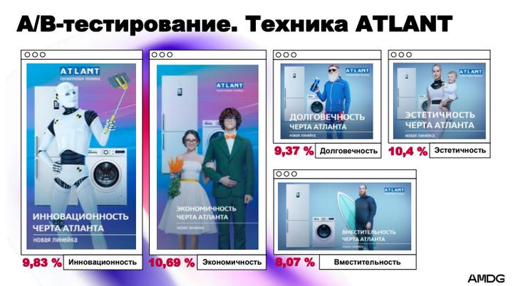Материал из презентации Сергея Казака  