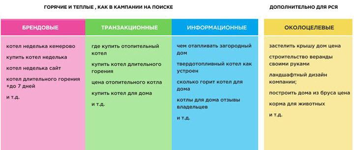 Инфографика предоставлена экспертом