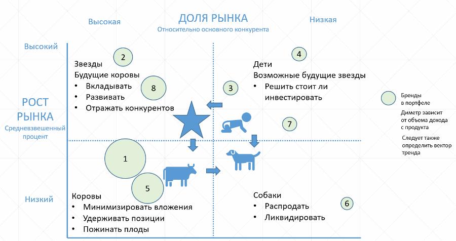 Фото: gaikarapetyan.ru