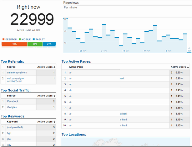 Скриншот с сайта kaushik.net