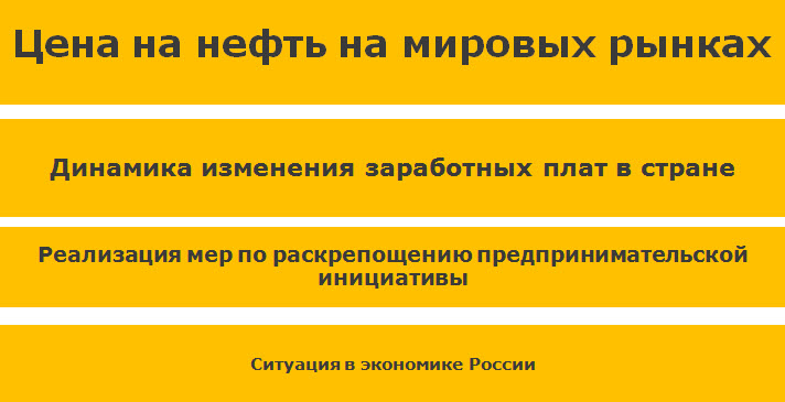 Данные: презентация Дмитрия Ивановича