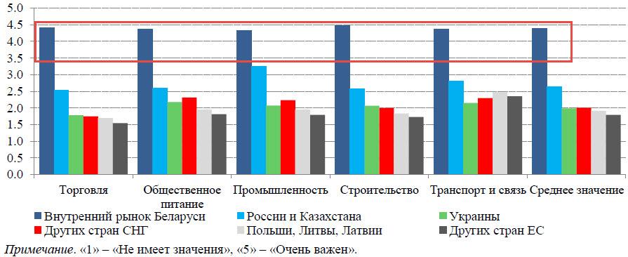 По данным Исследовательского центра ИПМ
