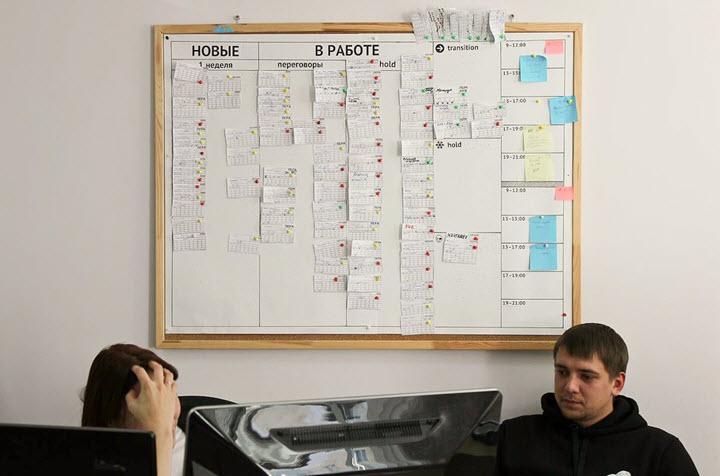 Пример канбан-доски. Фото с сайта habrahabr.ru