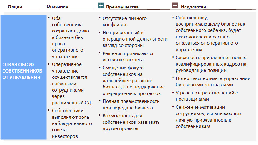 Инфографика CIVITTA