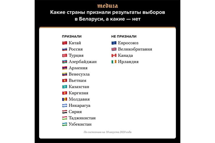 Фото из Telegram-канала Медуза — LIVE