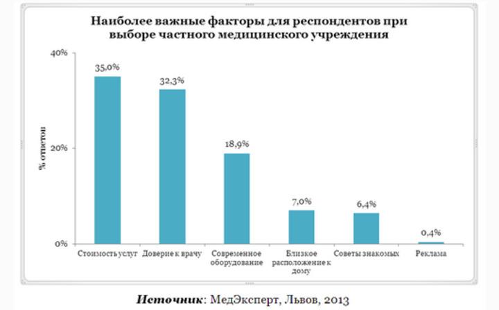 реклама теплоизоляции на строительных сайтах россии