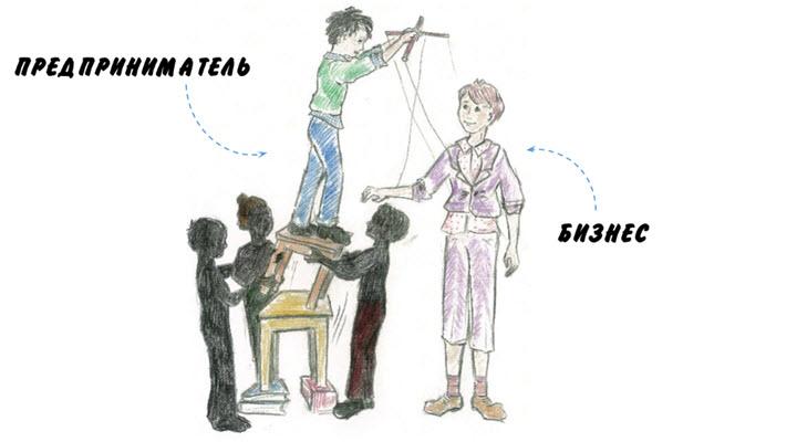 Слайд из презентации Ирины Сотниковой