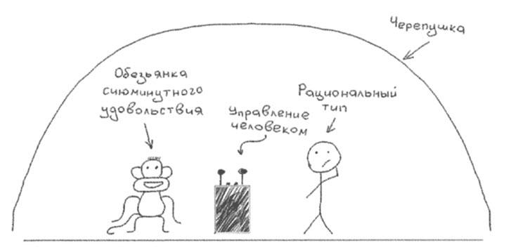Скриншот из книги Максима Дорофеева