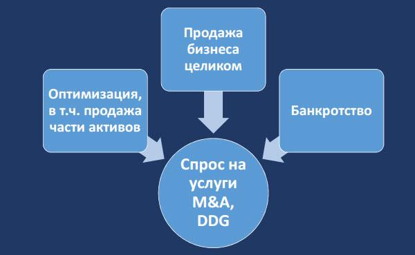 """Скриншот из материалов АБ «Боровцов и Салей БИС"""""""