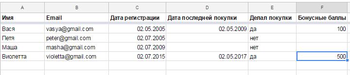 Вариант сбора контактов в Excel