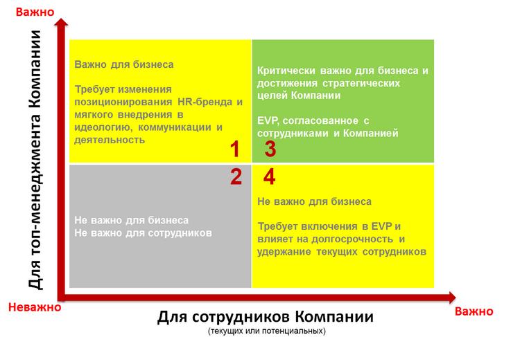 По информации rabota.tut.by