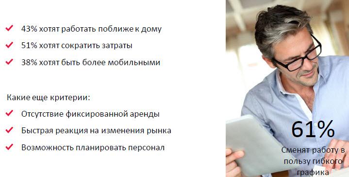 Слайд из презентации Ирины Баевой