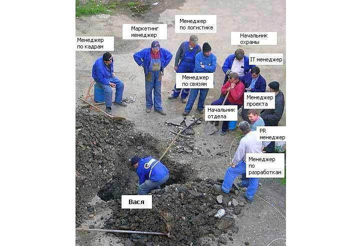 Фото с сайта gggg.com.ua