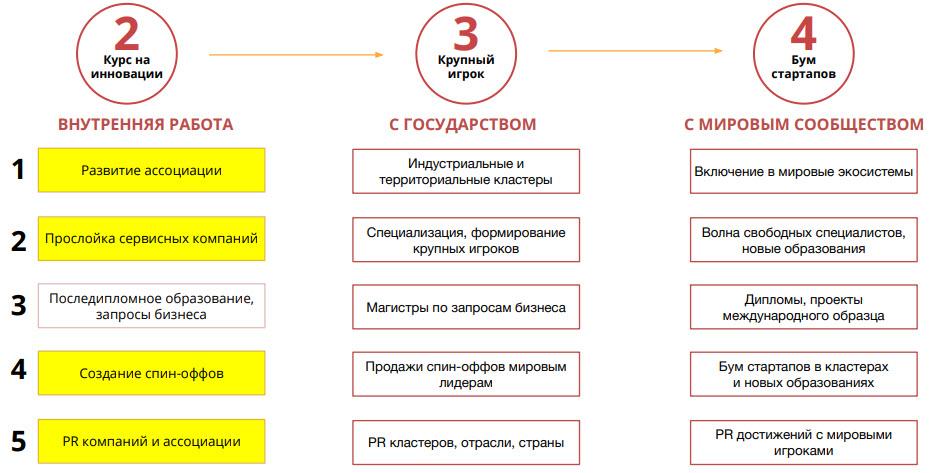 Слайд из презентации Людмилы Антоновской и Романа Пахолкова