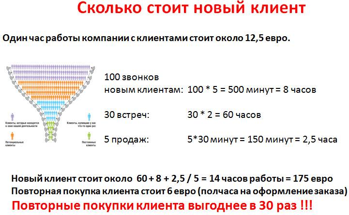 Слайд из презентации Дмитрия Лейчика