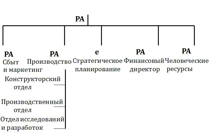Слайд из презентации Павла Голенченко