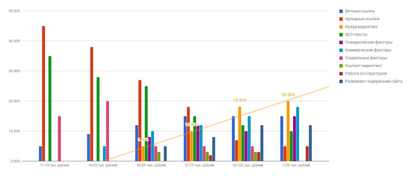 Исследование рынка проведено компанией trinet group