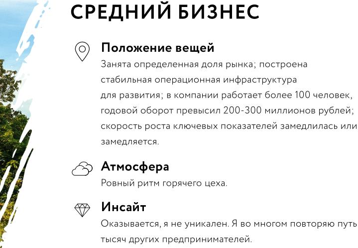 Данные: презентация Михаила Спиридонова