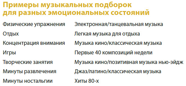 """Скриншот из фрагмента книги, представленного издательством «Манн, Иванов и Фербер"""""""