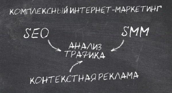 Фото со страницы сообщества «Курс «Комплексный Интернет-маркетинг» Вконтакте