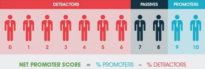 Источник: www.brandmatters.com.