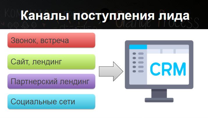Скриншо из презентации Екатерины Левченко