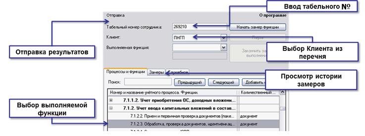 Скриншот программы Chrono Work Time