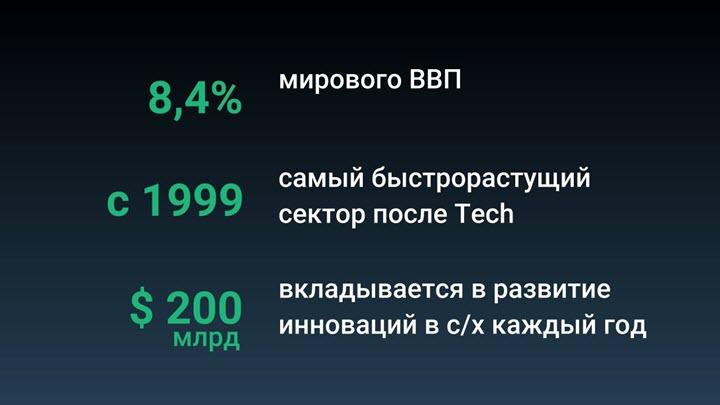 Слайд из презентации Вячеслава Мазая