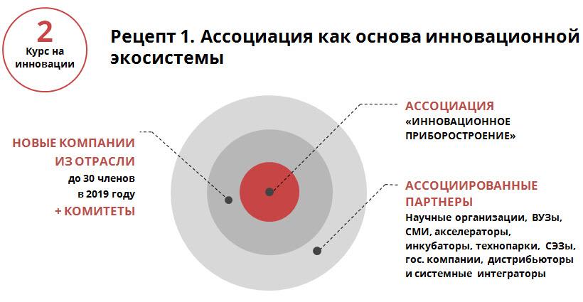 Скриншот из презентации Романа Пахолкова