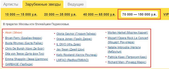 Скриншот с сайта zakazartistov.com