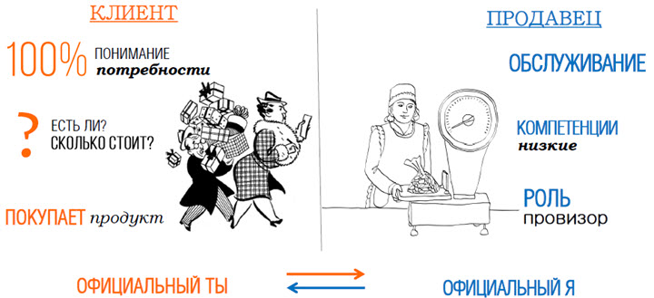 Слайд из презентации Евгения Вяткина