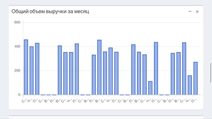Скриншот из ERP