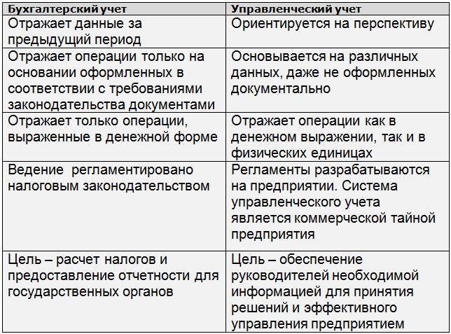 Межбюджетные Трансферты Шпоры