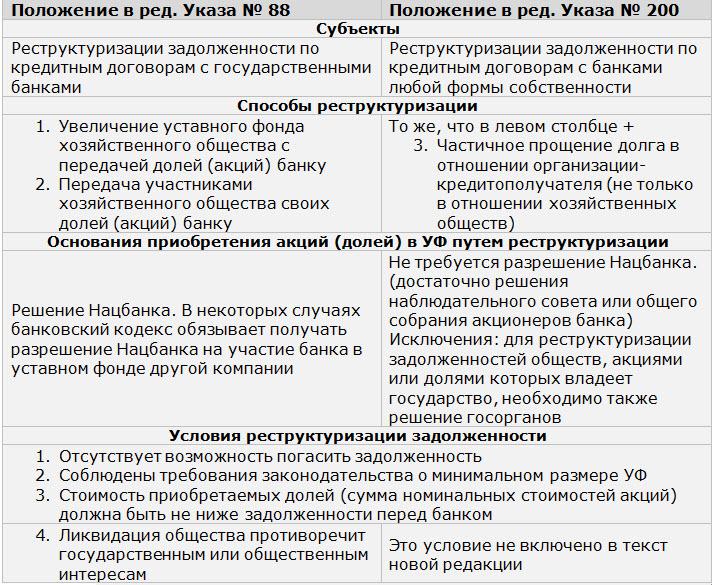https://static.probusiness.io/n/0c/a/2018-06-07_13-16-03.jpg