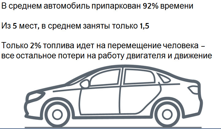 Скриншот из презентации Алексея Истомина