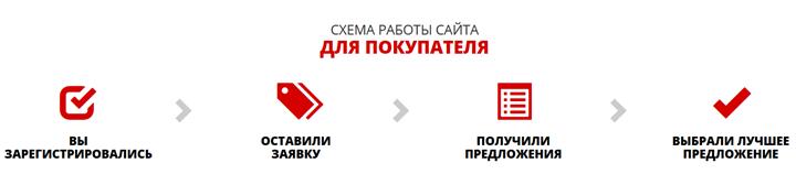 Скриншот с сайта collider.by