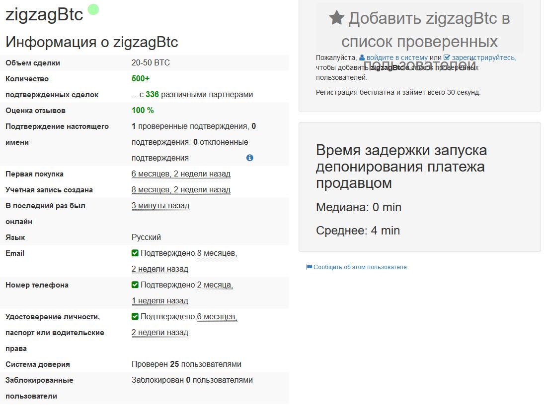 Скриншот с сайта localbitcoins.com