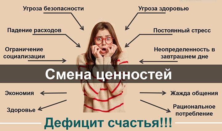 Слайд из презентации Александра Панькова