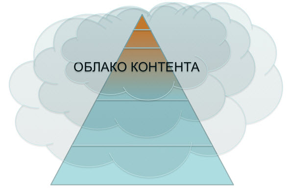 "Иллюстрация: бизнес-школа «Капитал"""