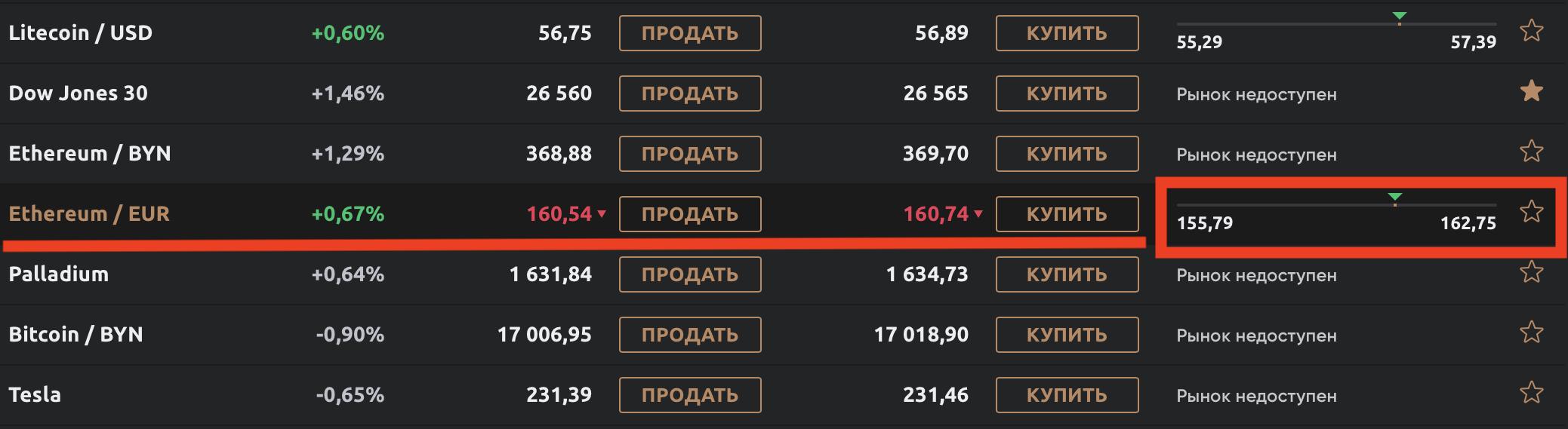 Вкладки Купить/Продать на бирже Currency.com