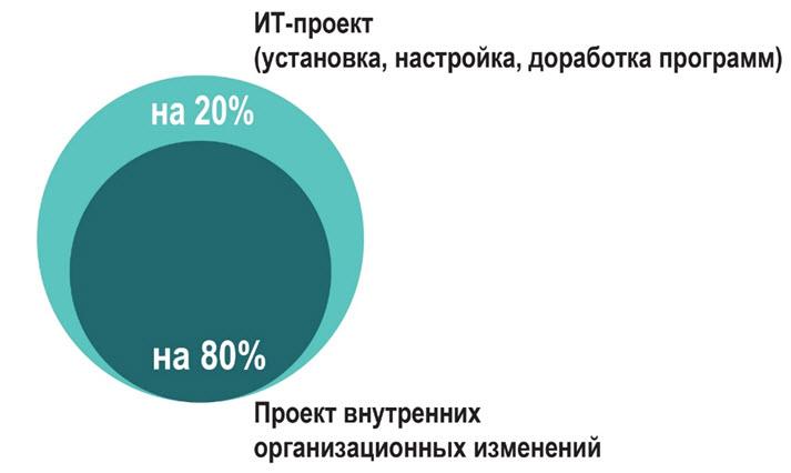 Скриншот: презентация Максима Якубовича