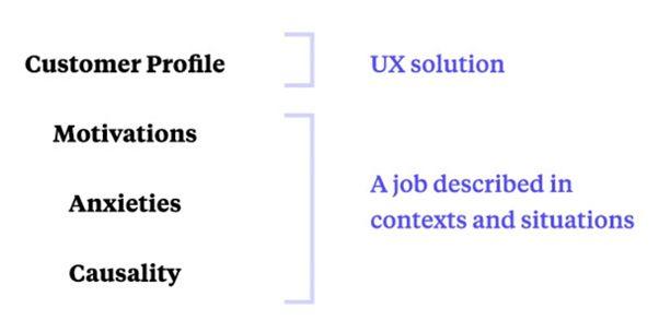 Пример: DOD пользователь может сделать то-то и то-то согласно макетам
